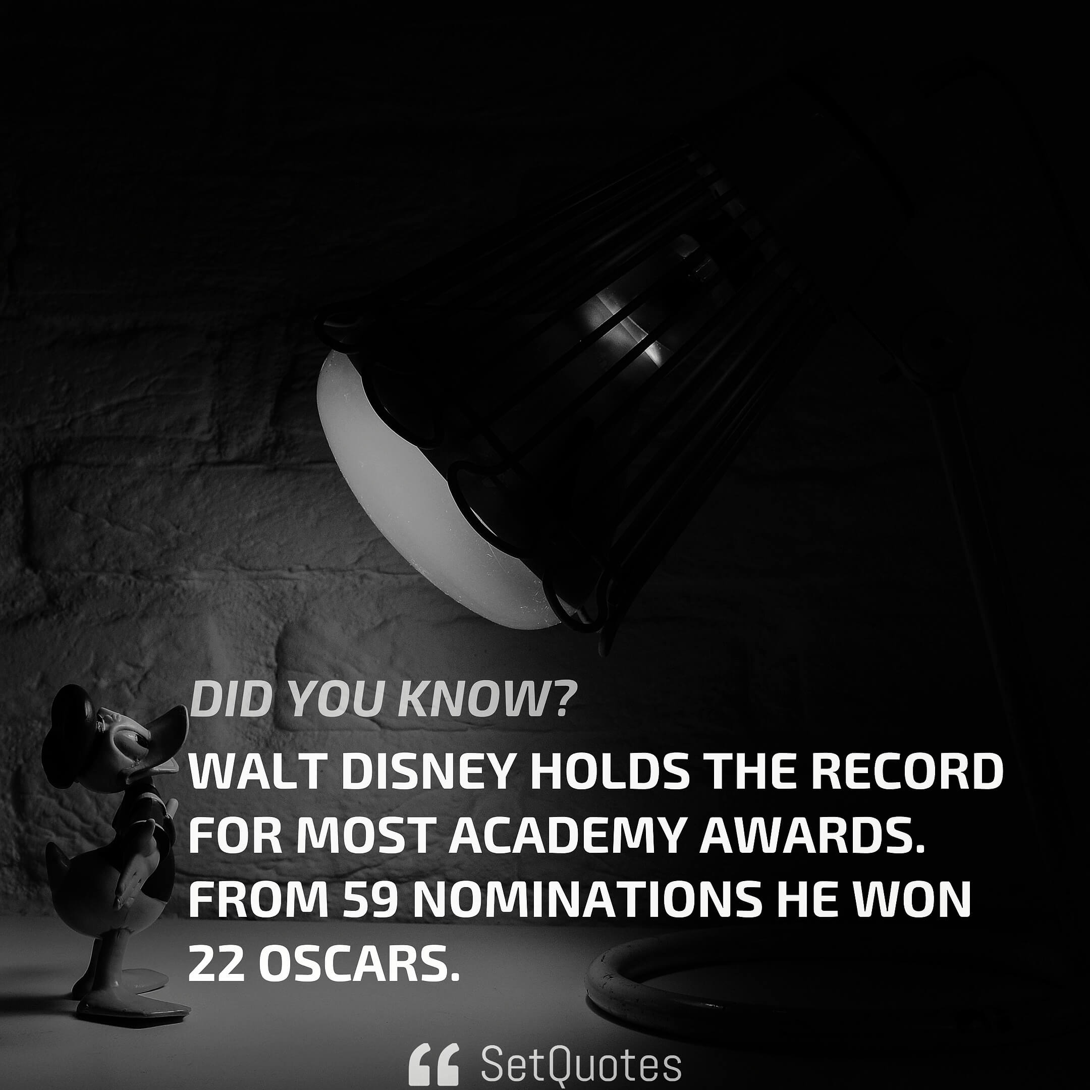 As a film producer, Walt Disney holds the record for most academy awards. From 59 nominations he won 22 Oscars.